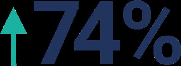 74pc@2x